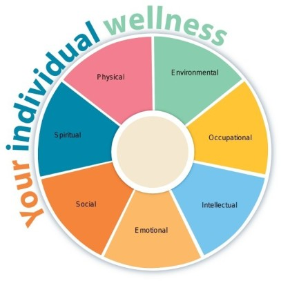 wellness_wheel46.jpg